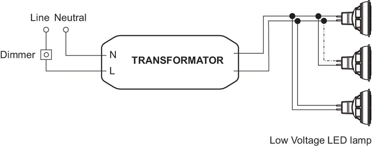 ET-S 15 LED 220-240V Primaline Halogen Transformers - Philips Lighting for Halogen Lamp Wiring Diagram  173lyp