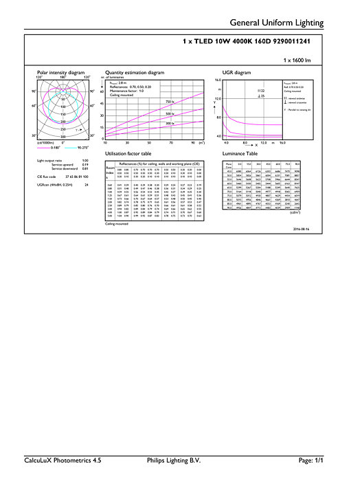 Philips MCM30255 Specification Sheet