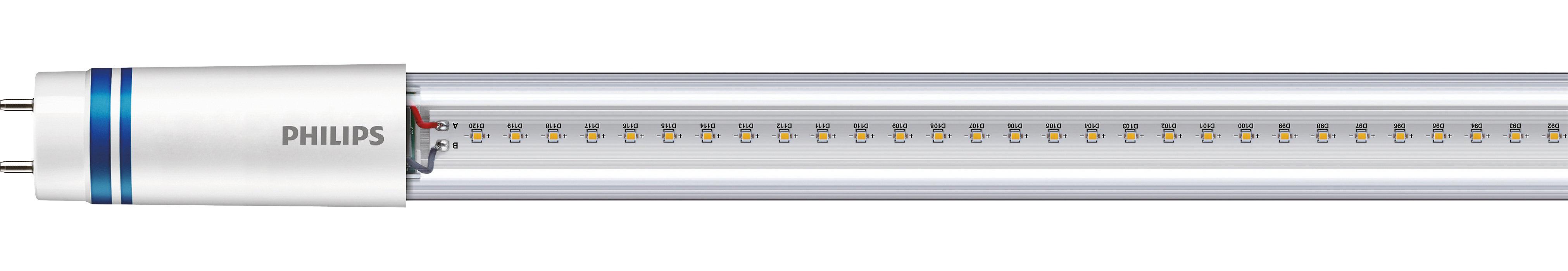 The new generation of energy saving T8 tube lighting
