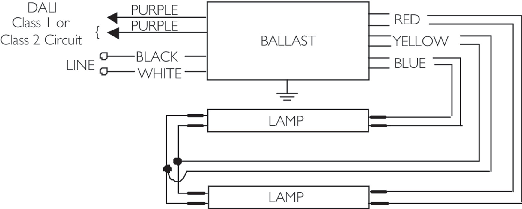 Rovr Ele Dimming Ballast 2 F54t5ho 120 277v Philips Lighting Wiring Diagram Intelligent Control