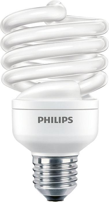 Buon risparmio energetico in un formato compatto