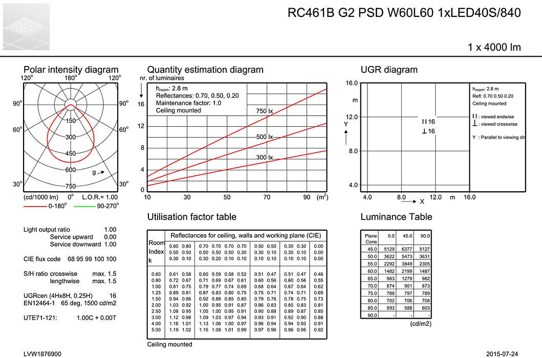 Remarkable Rc461B G2 Led40S 840 Psd W60L60 Pcv W Powerbalance Gen2 Philips Wiring Digital Resources Jonipongeslowmaporg