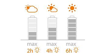 Maximum light duration: 6hours