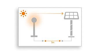 Étendez votre système d'éclairage solaire