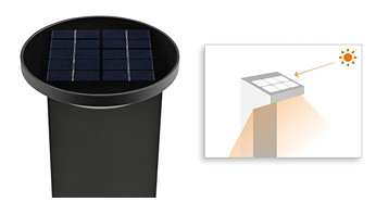 Integrated solar panel