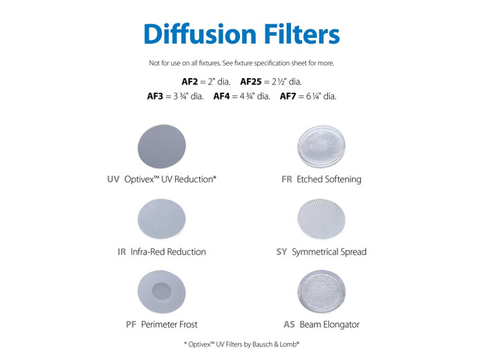 "6 1/4"" UV Reduction Lens"